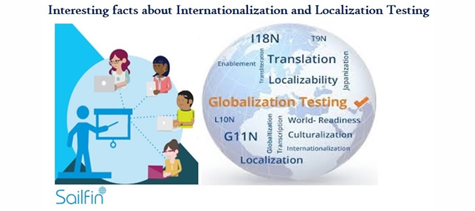 Interesting Facts Of Internationalization & Localization Testing